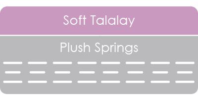 organic Talalay spring mattress