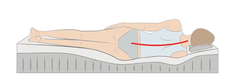 memory foam mattresses can make shoulder pain worse