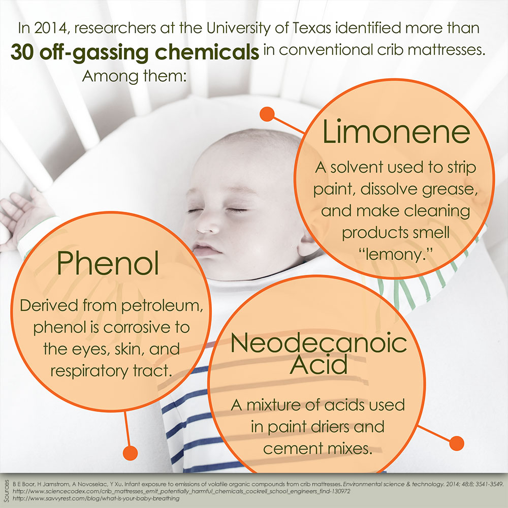 conventional crib mattresses can contain toxic chemicals