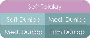 Dunlop and Talalay layered mattress