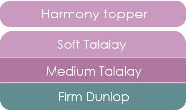 Luxurious organic pillowtop mattress with Dunlop and Talalay latex