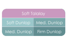 Use Dunlop and/or Talalay in your latex mattress