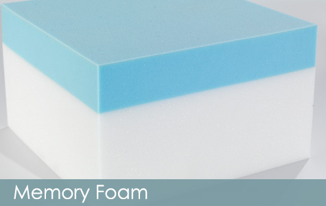 Memory foam made with polyurethane