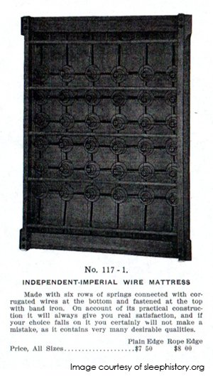 old mattress foundation