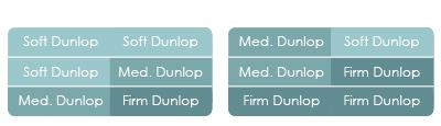 organic Dunlop latex mattress configurations
