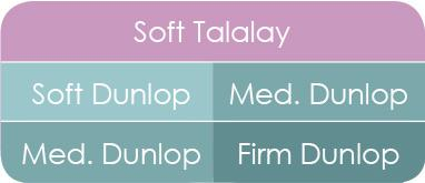 Dunlop and Talalay layered mattress