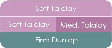 Soft Talalay latex is great for pressure relief