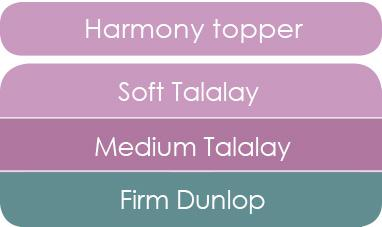 Luxurious organic pillowtop mattress with Dunlop and Talalay latex