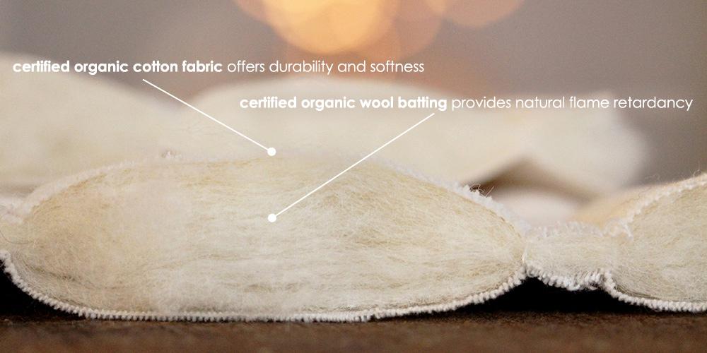 organic mattress casing materials